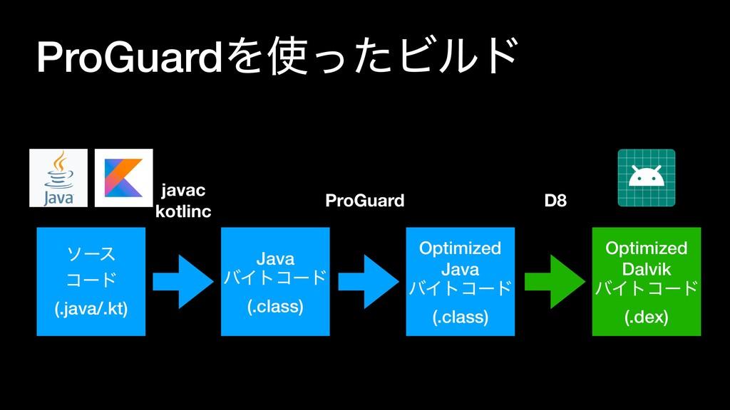 ProGuardΛͬͨϏϧυ Optimized Dalvik όΠτίʔυ (.dex) ...