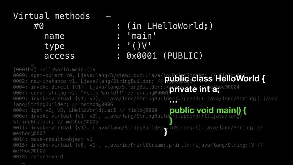 Virtual methods - #0 : (in LHelloWorld;) name :...