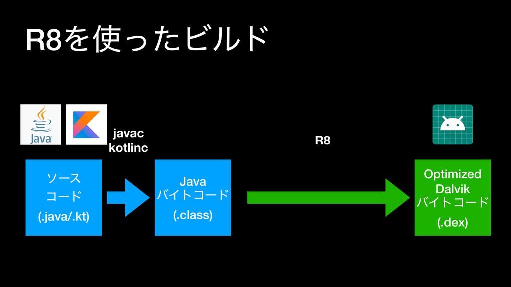 R8ΛͬͨϏϧυ Optimized Dalvik όΠτίʔυ (.dex) javac...