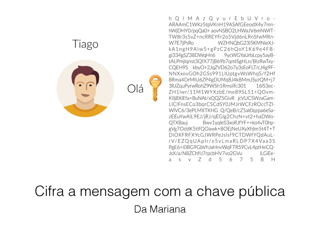 Cifra a mensagem com a chave pública Da Mariana