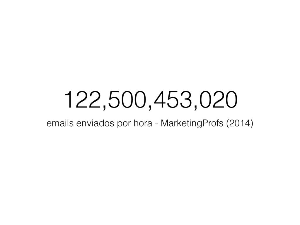 122,500,453,020 emails enviados por hora - Mark...