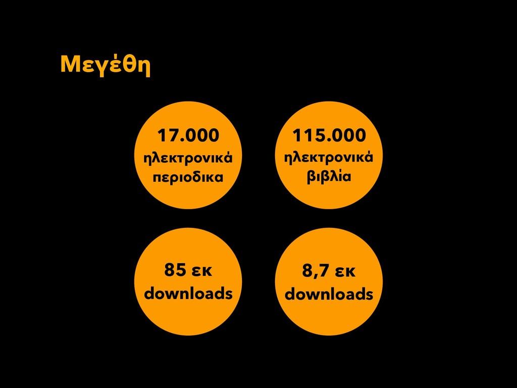 Μεγέθη 85 εκ downloads 8,7 εκ downloads 17.000 ...