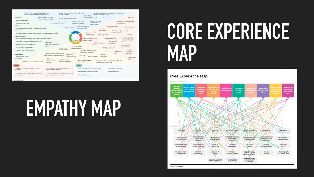 EMPATHY MAP CORE EXPERIENCE MAP