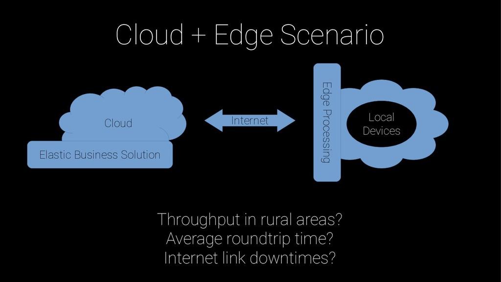 Cloud + Edge Scenario Throughput in rural areas...