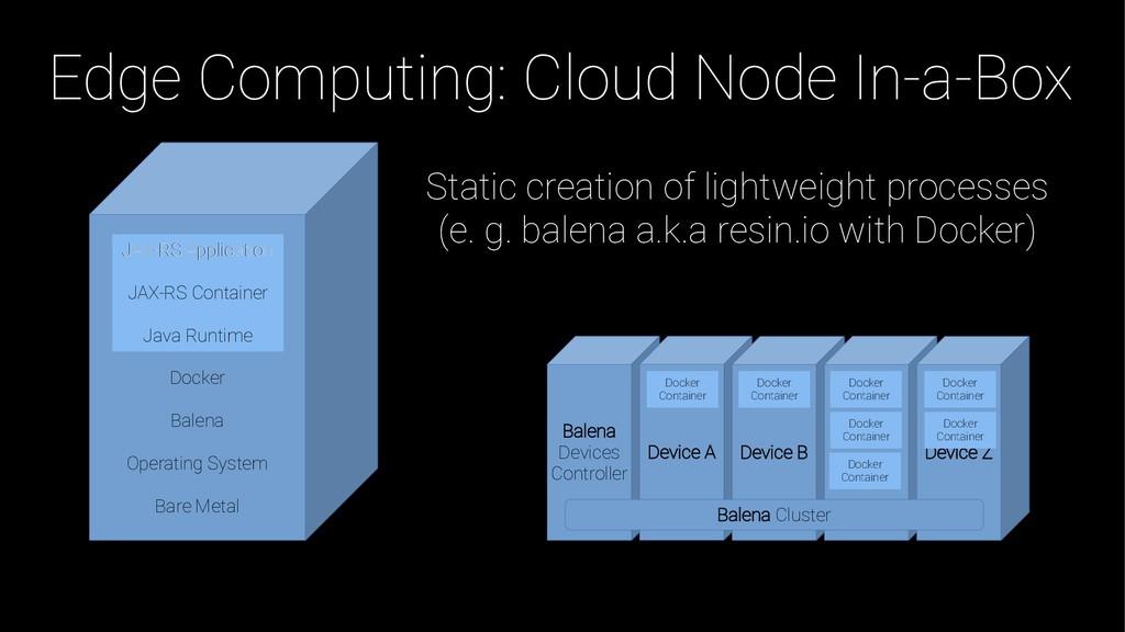 Edge Computing: Cloud Node In-a-Box Balena Devi...