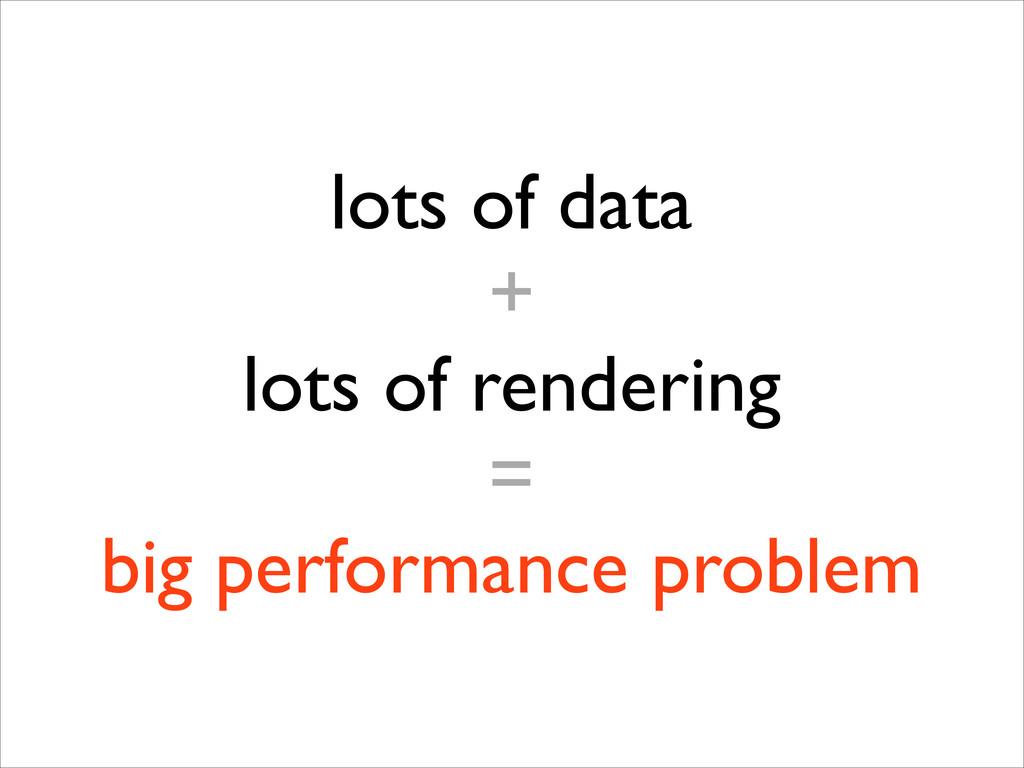 lots of data + lots of rendering = big perf...