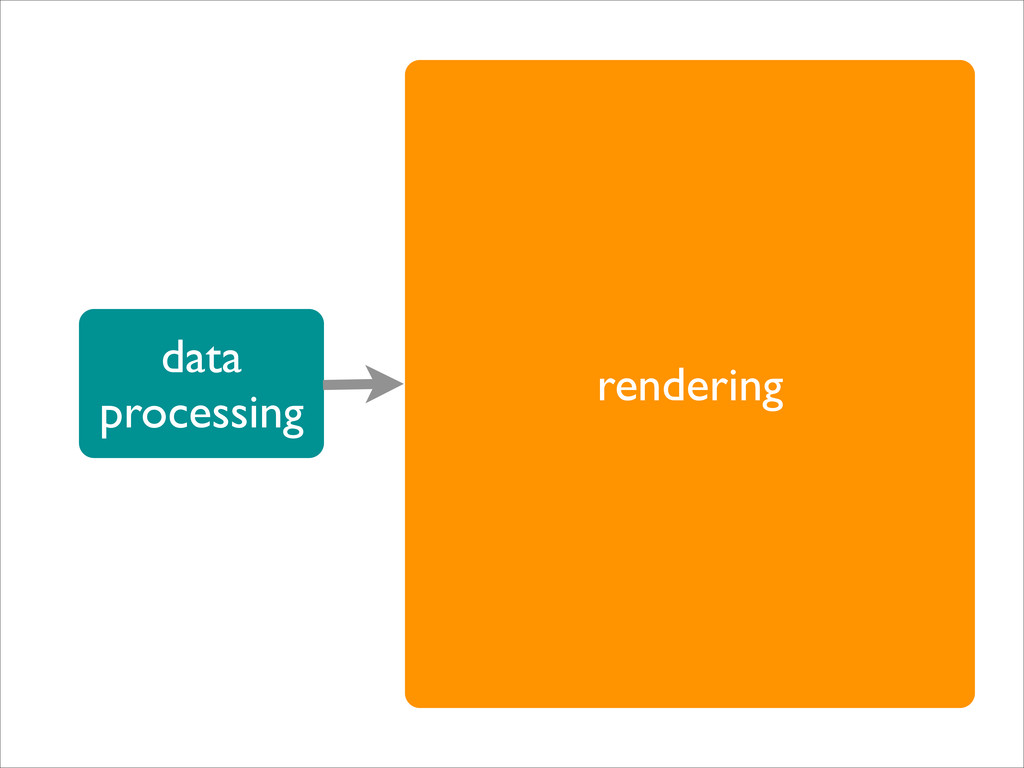 data processing rendering