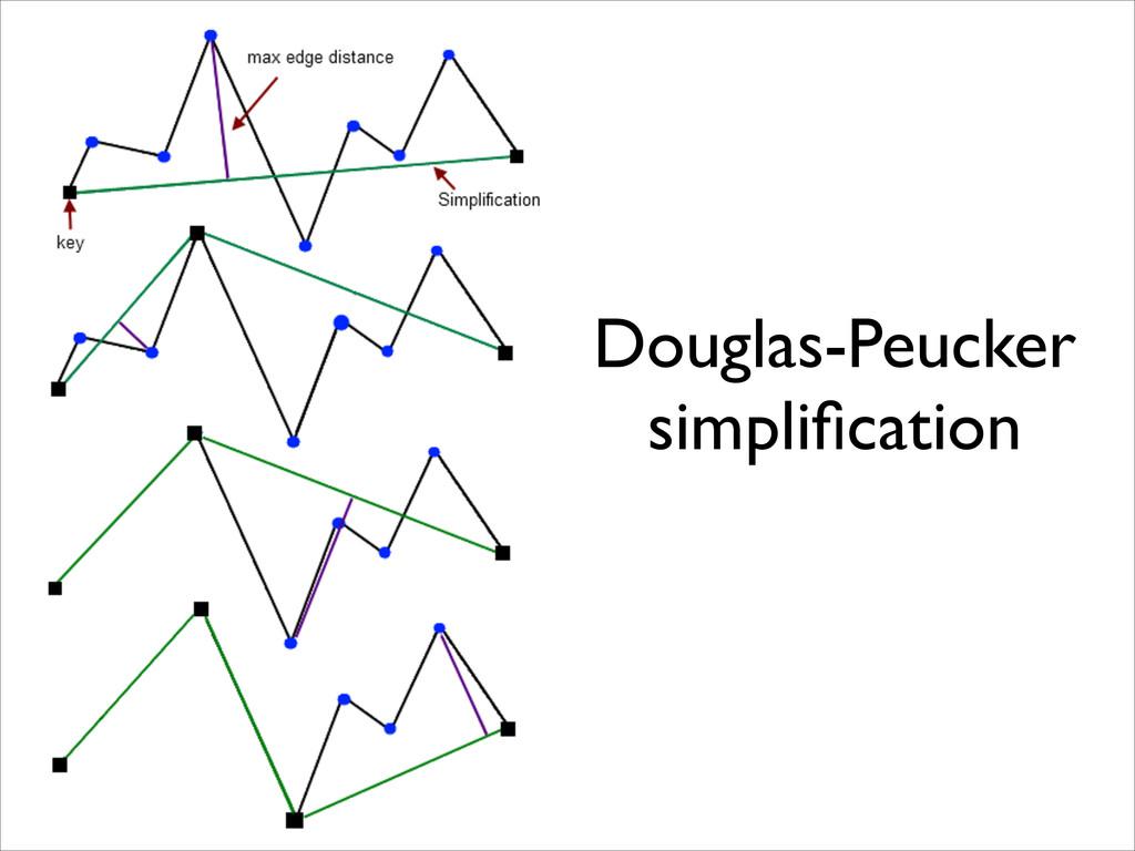 Douglas-Peucker simplification
