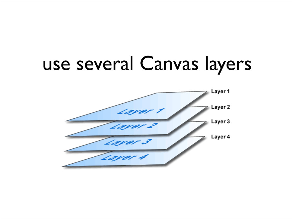 use several Canvas layers