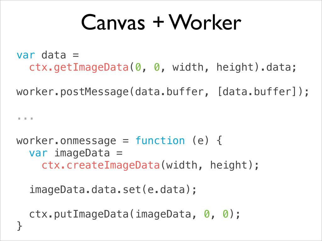 var data =  ctx.getImageData(0, 0, width, heig...