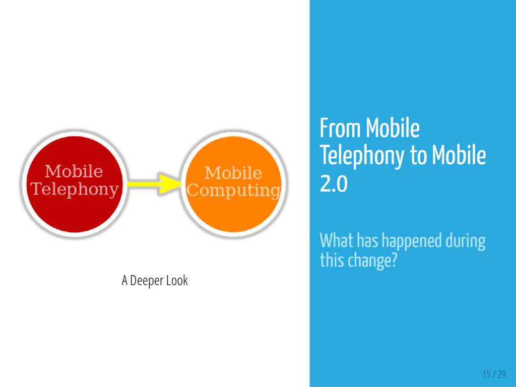 15 / 29 A Deeper Look From Mobile Telephony to ...