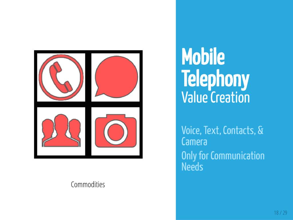 18 / 29 Commodities Mobile Telephony Value Crea...