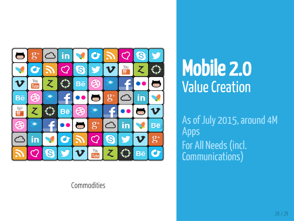 20 / 29 Commodities Mobile 2.0 Value Creation A...