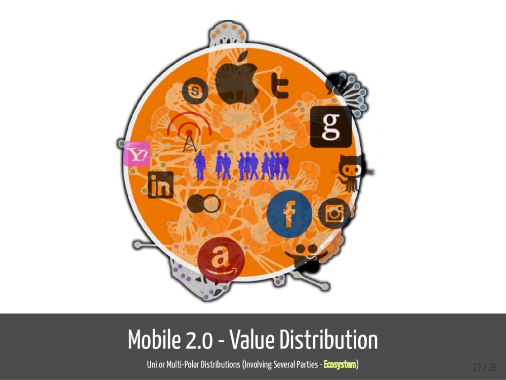 Mobile 2.0 - Value Distribution Uni or Multi-Po...