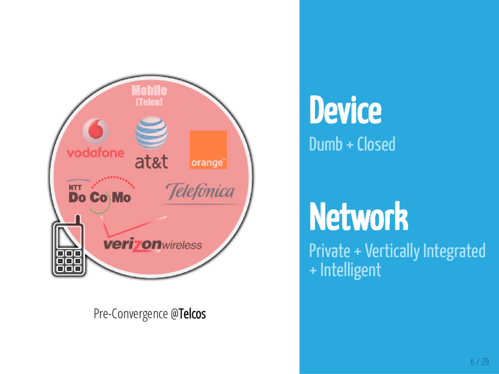 6 / 29 Pre-Convergence @Telcos Device Dumb + Cl...