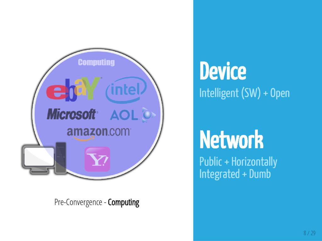 8 / 29 Pre-Convergence - Computing Device Intel...
