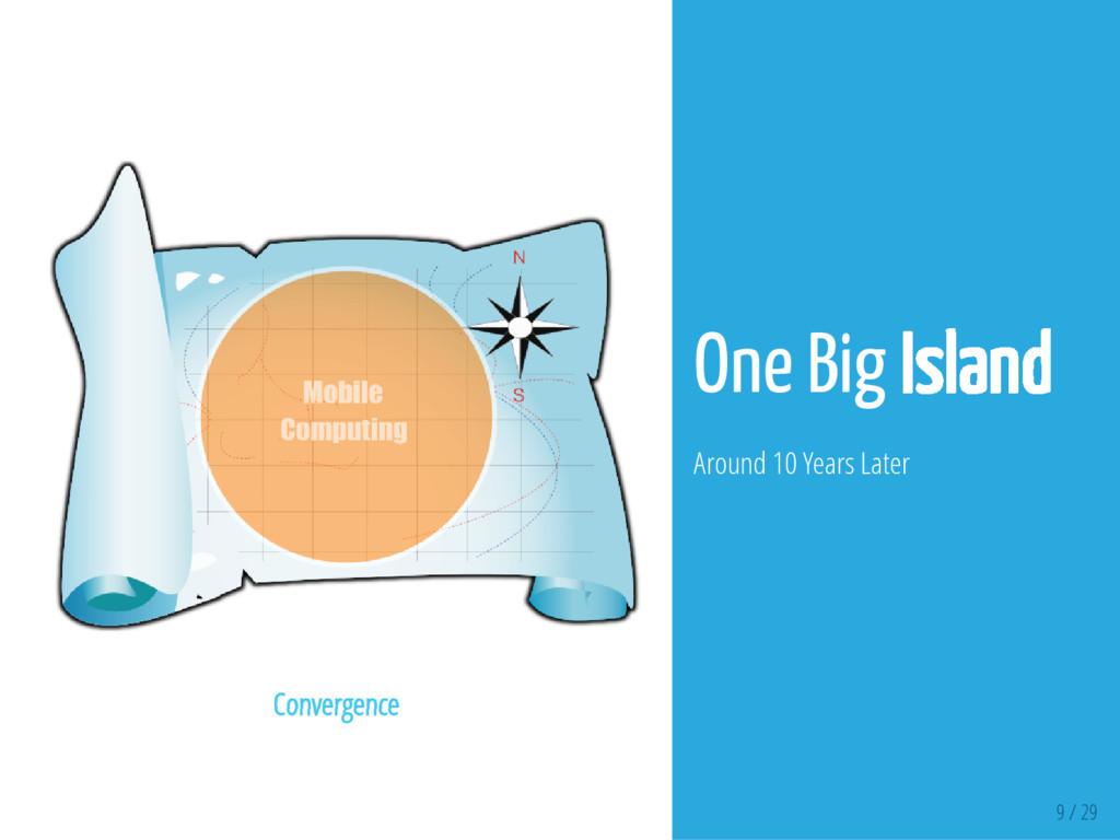 9 / 29 Convergence One Big Island Around 10 Yea...