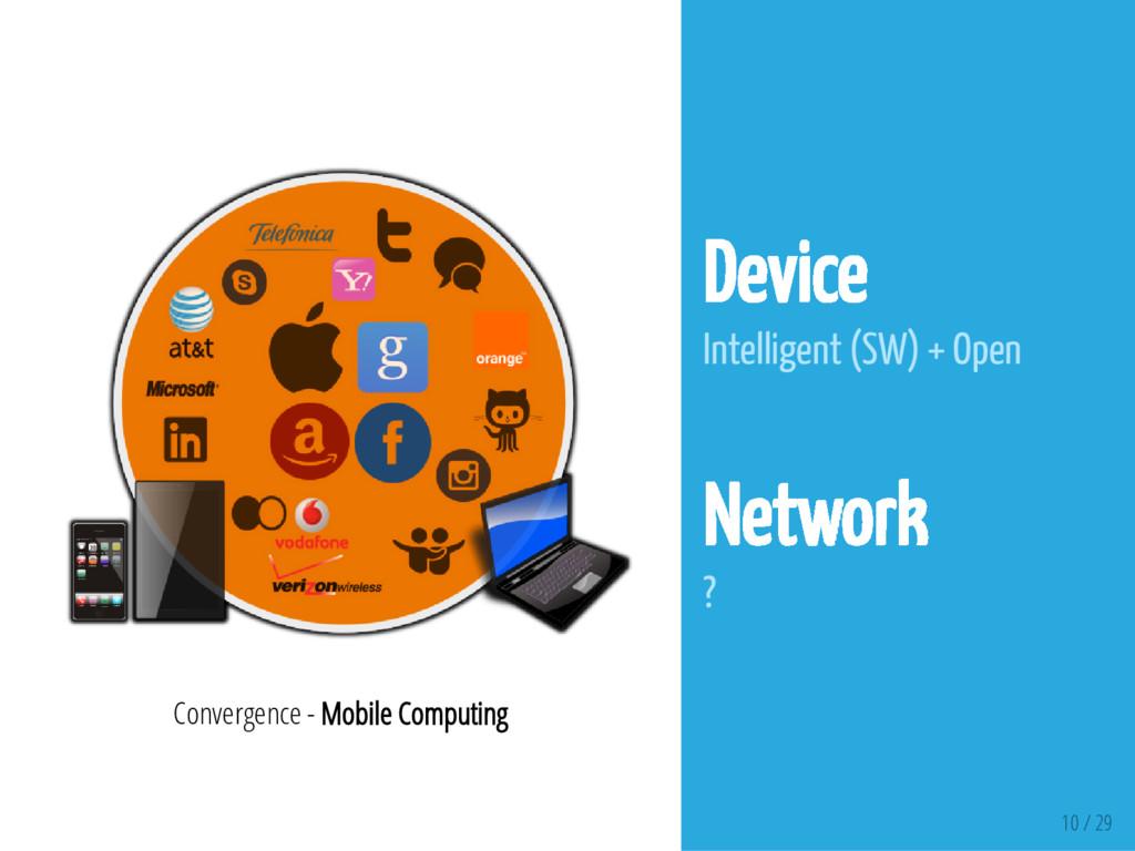 10 / 29 Convergence - Mobile Computing Device I...