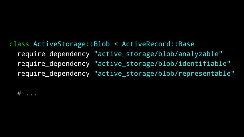 class ActiveStorage::Blob < ActiveRecord::Base ...