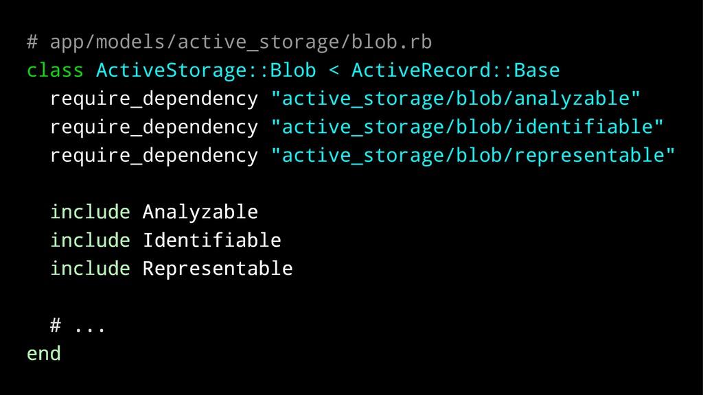 # app/models/active_storage/blob.rb class Activ...