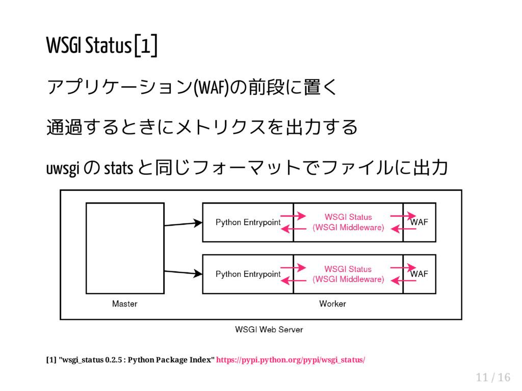 WSGI Status[1] アプリケーション(WAF)の前段に置く 通過するときにメトリクス...