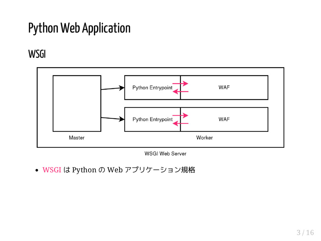 Python Web Application WSGI WSGI は Python の Web...