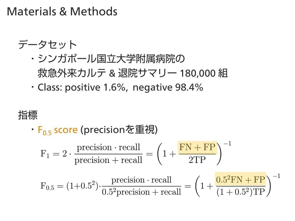 Materials & Methods σʔληοτ ɾγϯΨϙʔϧࠃཱେֶෟଐපӃͷ ٹٸ֎...