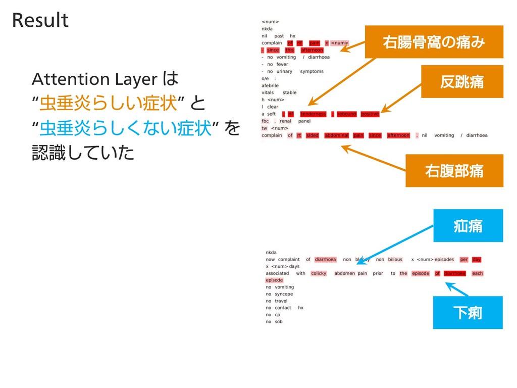 "Result Attention Layer  ""ਨԌΒ͍͠ঢ়"" ͱ ""ਨԌΒ͘͠ͳ͍..."