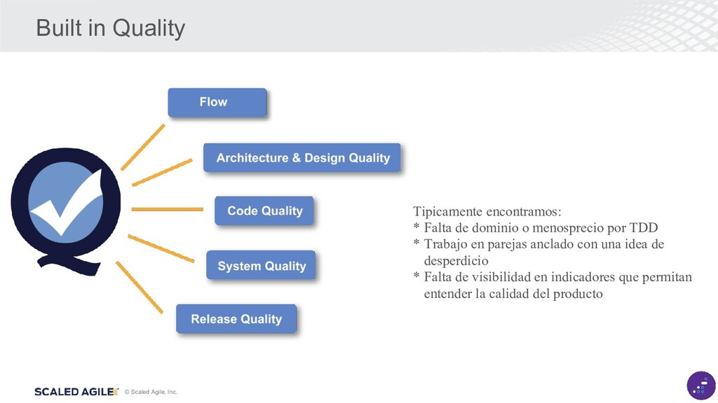 © Scaled Agile, Inc. Built in Quality Tipicamen...