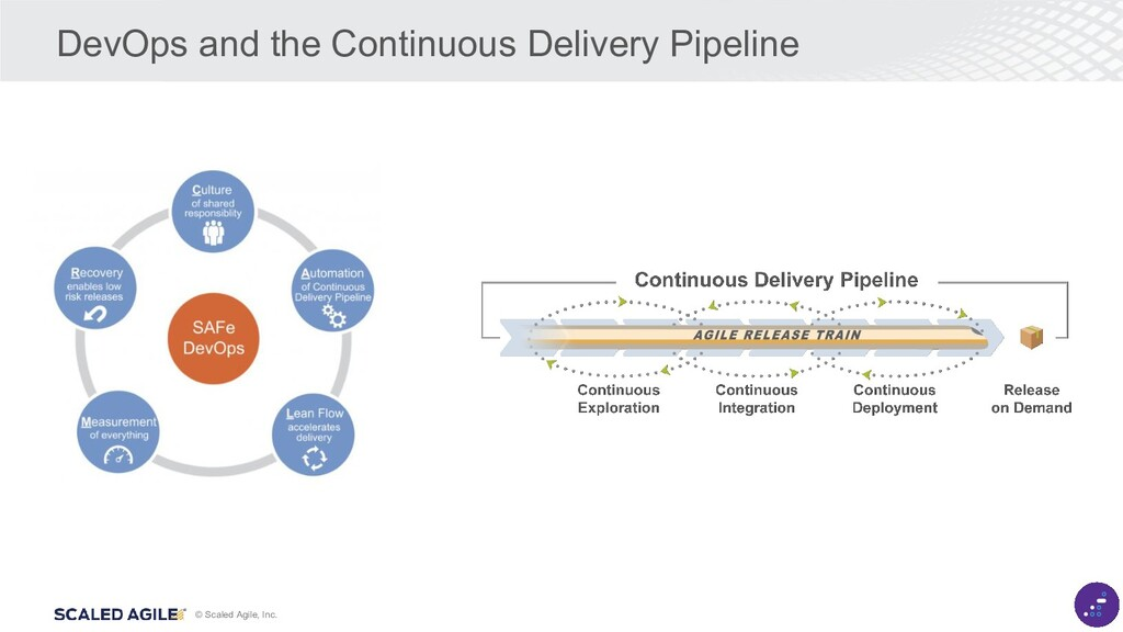© Scaled Agile, Inc. DevOps and the Continuous ...