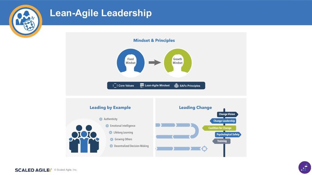 © Scaled Agile, Inc. Lean-Agile Leadership
