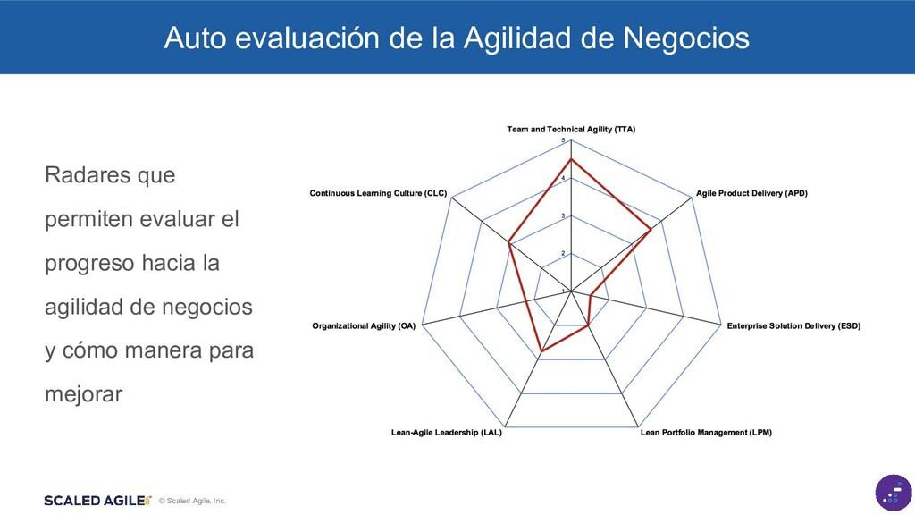 © Scaled Agile, Inc. Auto evaluación de la Agil...