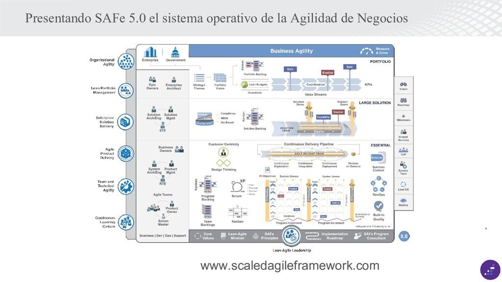 © Scaled Agile, Inc. 5 ' Presentando SAFe 5.0 e...