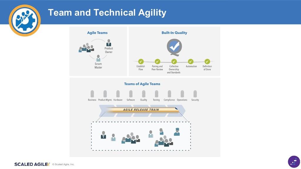 © Scaled Agile, Inc. Team and Technical Agility