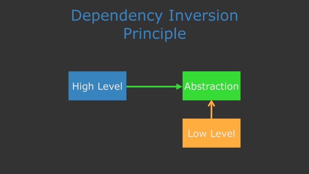 Dependency Inversion Principle High Level Abstr...