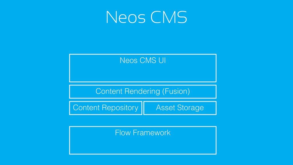 Neos CMS Neos CMS UI Flow Framework Content Rep...