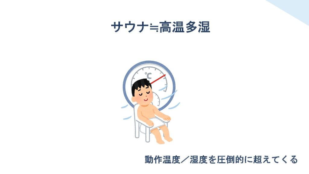 サウナ≒高温多湿 動作温度/湿度を圧倒的に超えてくる