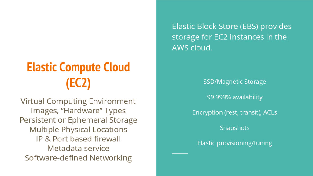 Elastic Compute Cloud (EC2) Virtual Computing E...