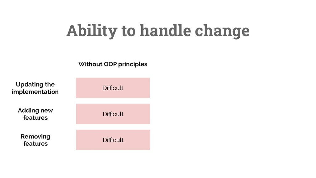 15 Ability to handle change Without OOP princip...
