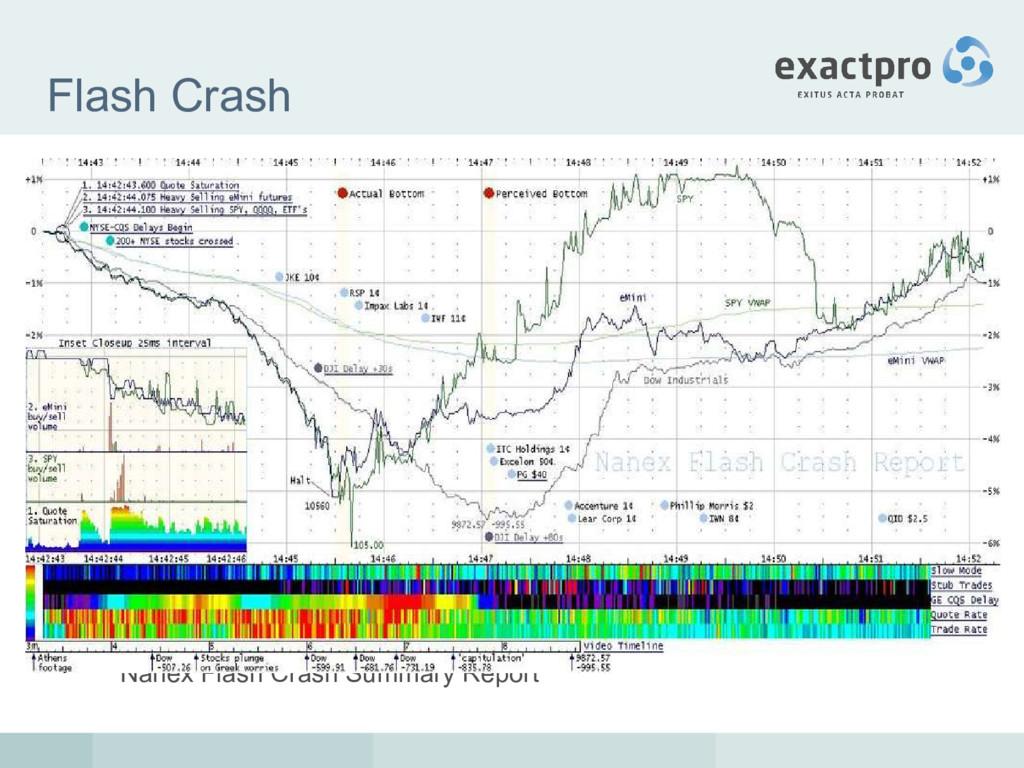 Flash Crash * Nanex Flash Crash Summary Report