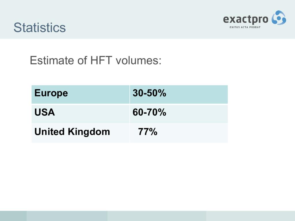 Statistics Estimate of HFT volumes: Europe 30-5...