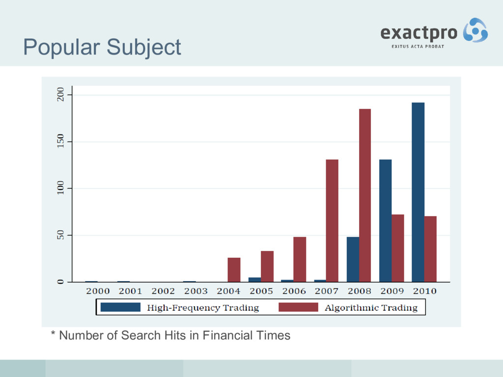 Popular Subject * Number of Search Hits in Fina...