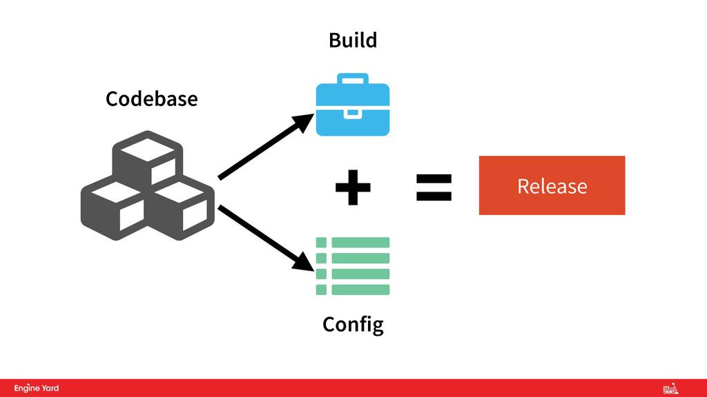 Ƙ Codebase Build Config + Release =