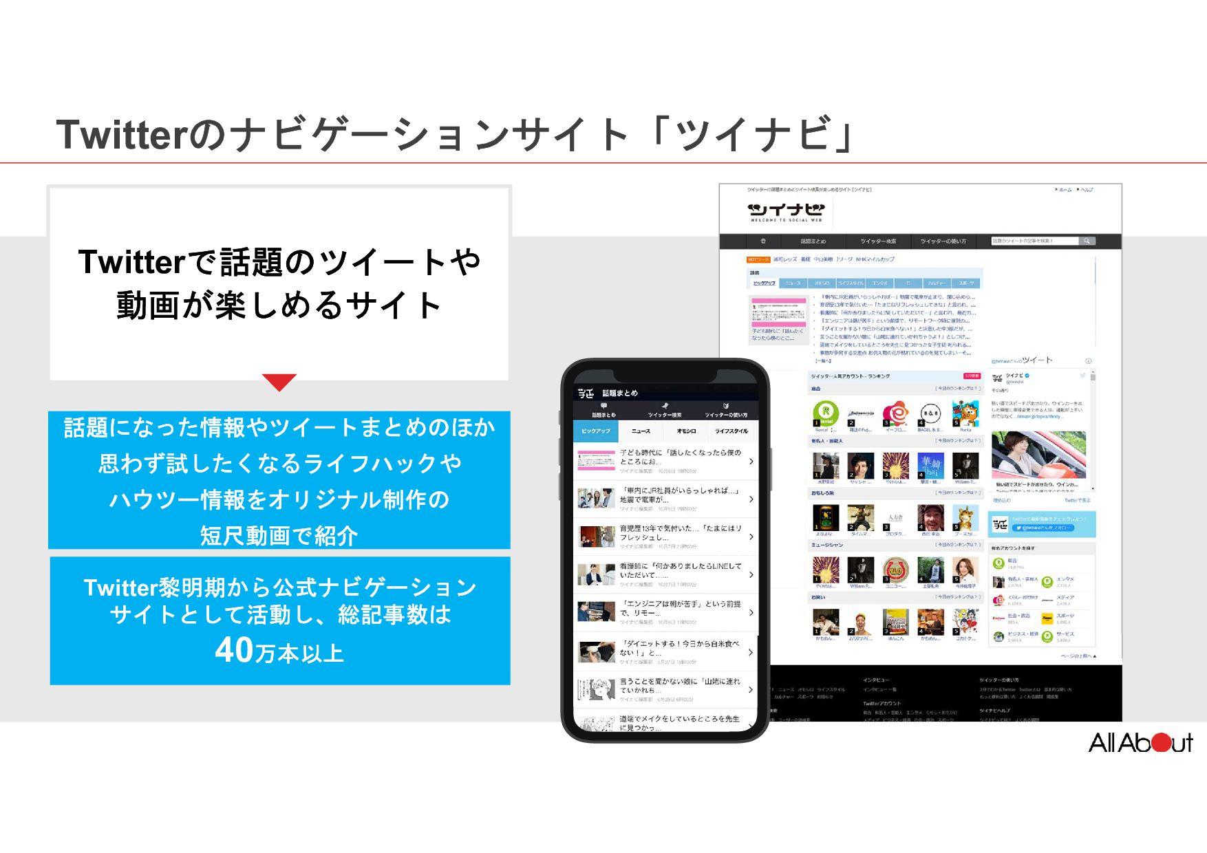 【 サ ー ビ ス 】 メディアビジネスの構造 【ビジネス・マネタイズ】 コンテンツマーケティ...