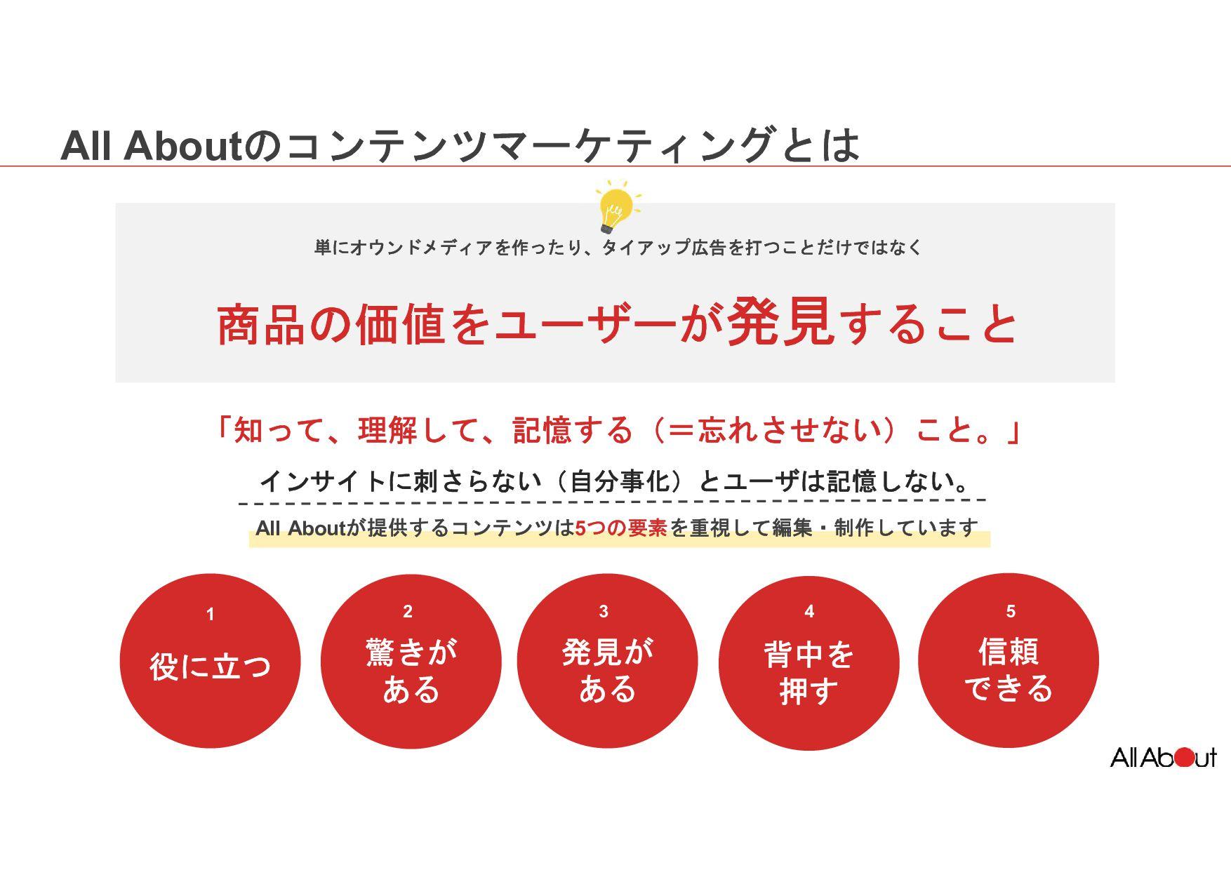 プラットフォームビジネス 広告主、エージェンシー、メディア向けの「コンテンツマーケティング」に...