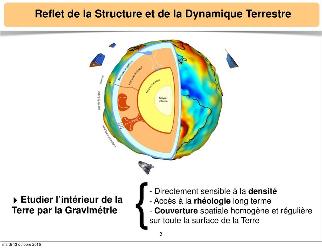 Reflet de la Structure et de la Dynamique Terre...