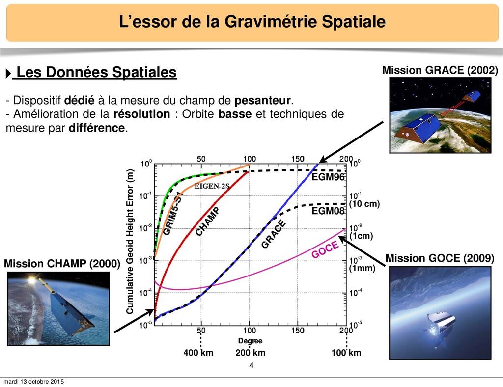 De nouvelles données spatiales qui révolutionne...