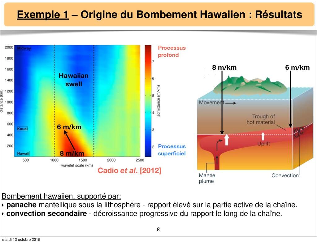 8 Hawaiian swell 8 m/km 6 m/km 8 m/km 6 m/km Ca...