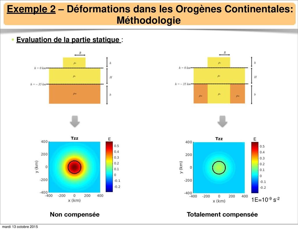 Exemple 2 – Déformations dans les Orogènes Cont...