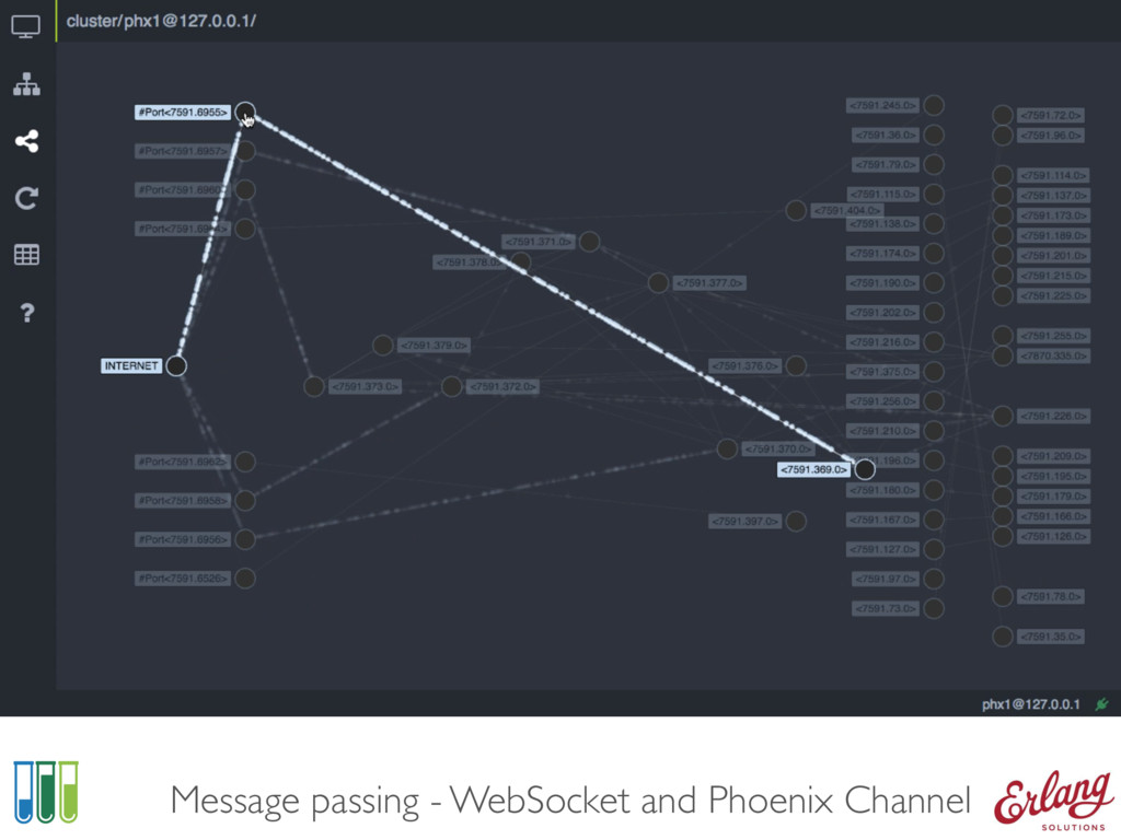 Message passing - WebSocket and Phoenix Channel